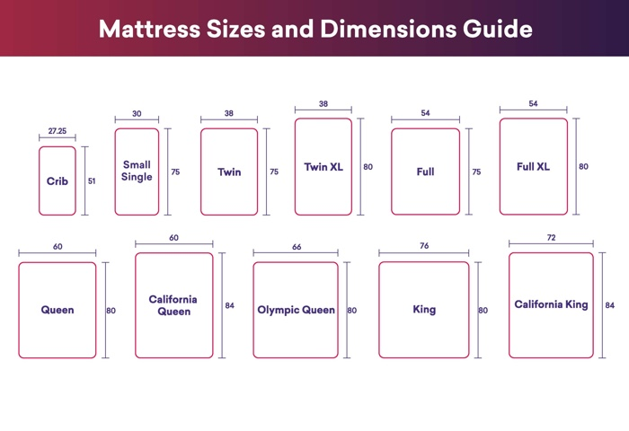 Mattress Sizes and Bed Dimensions